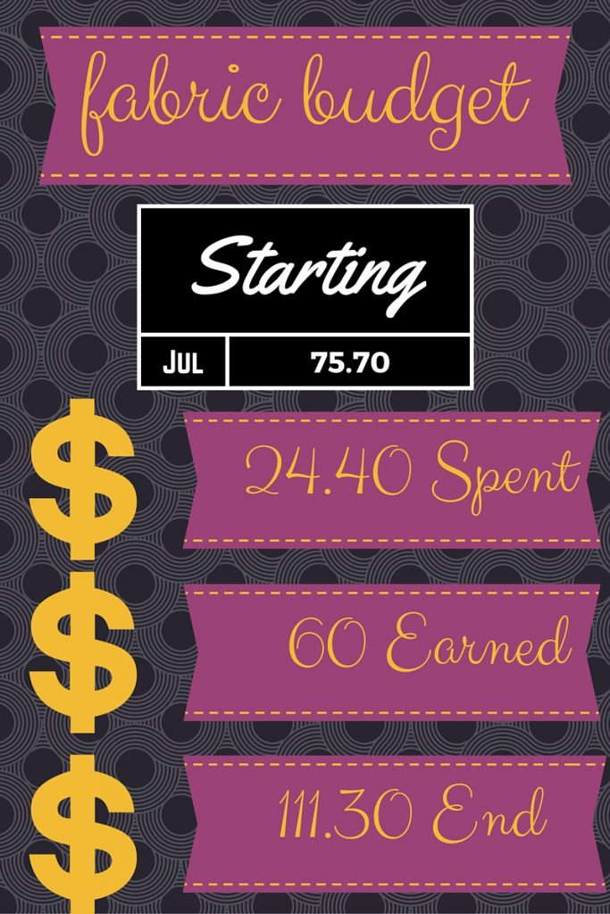July fabric budget
