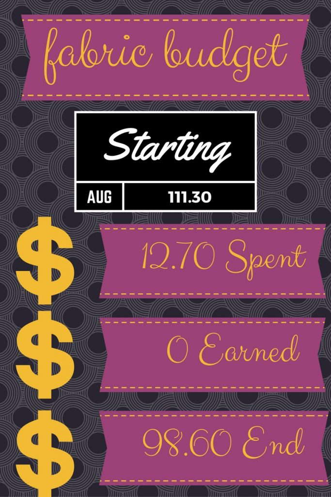 August fabric budget